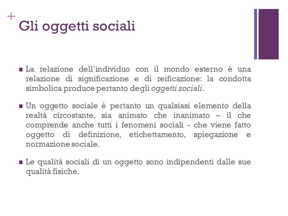 + Gli oggetti sociali La relazione dellindividuo con il mondo esterno è una relazione di significazione e di reificazione: la condotta simbolica produ