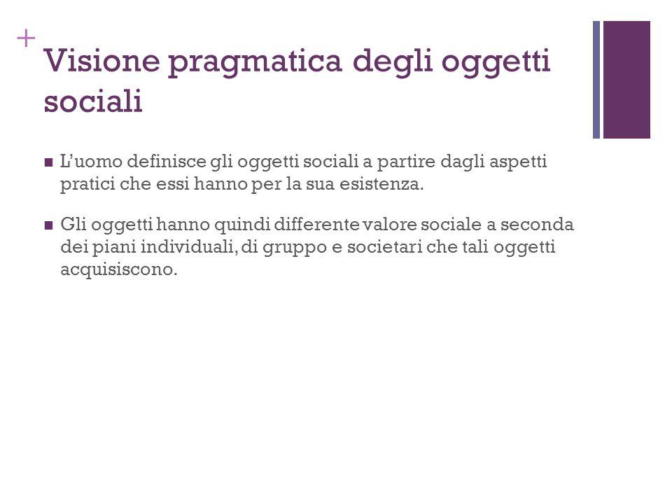 + Visione pragmatica degli oggetti sociali Luomo definisce gli oggetti sociali a partire dagli aspetti pratici che essi hanno per la sua esistenza. Gl