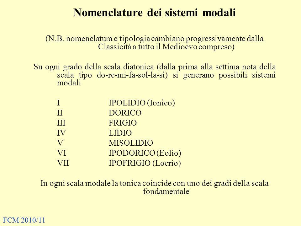 Nomenclature dei sistemi modali (N.B. nomenclatura e tipologia cambiano progressivamente dalla Classicità a tutto il Medioevo compreso) Su ogni grado