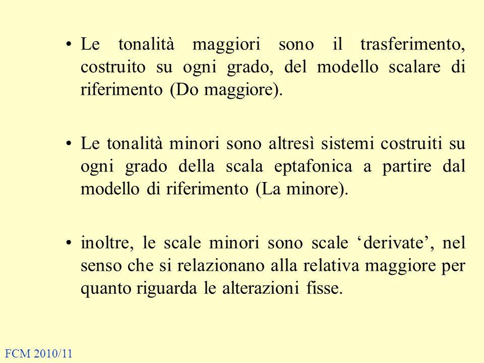 Scala maggiore T T s T T T s Scala minore naturale T s T T s T T Scala minore melodica T s T T T T s Scala minore armonica T s T T S Ts s N..: Le tonalità minori partono da una tonica che sta una III minore sotto alla relativa maggiore.