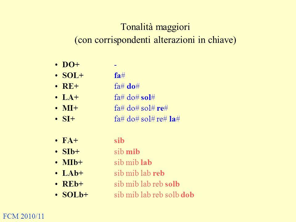 Tonalità minori LA- relativa Do+ in chiave - MI- Sol+Fa# SI- Re+Fa#do# FA#- La+ Fa#do#sol# DO#- Mi+ Fa#do#sol#re# SOL#-Si+ Fa#do#sol#re# la# RE-Fa+sib SOL-Sib+sib mib DO-Mib+sib mib lab FA-Lab+sib mib lab reb SIb-Reb+ sib mib lab reb solb MIb-Solb+sib mib lab reb solb dob FCM 2010/11