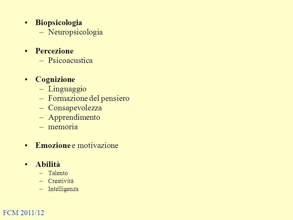 Biopsicologia –Neuropsicologia Percezione –Psicoacustica Cognizione –Linguaggio –Formazione del pensiero –Consapevolezza –Apprendimento –memoria Emozi