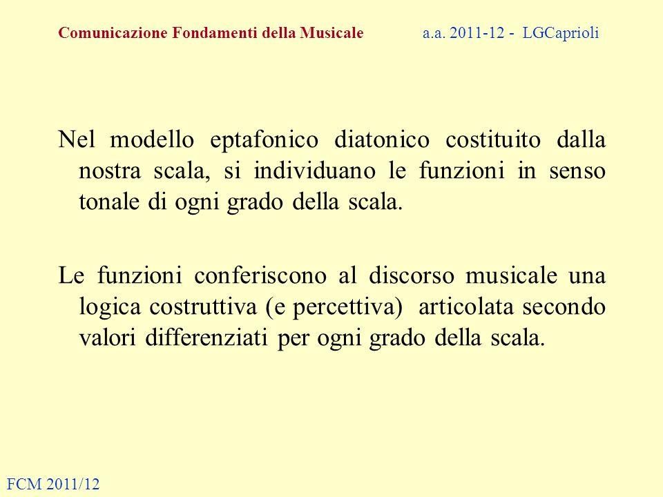 Comunicazione Fondamenti della Musicale a.a. 2011-12 - LGCaprioli Nel modello eptafonico diatonico costituito dalla nostra scala, si individuano le fu