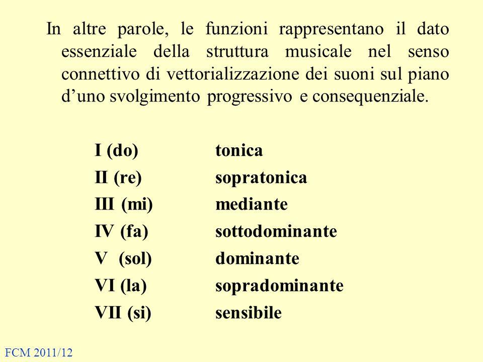 In altre parole, le funzioni rappresentano il dato essenziale della struttura musicale nel senso connettivo di vettorializzazione dei suoni sul piano