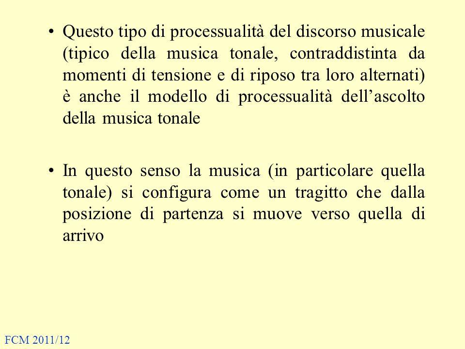 Questo tipo di processualità del discorso musicale (tipico della musica tonale, contraddistinta da momenti di tensione e di riposo tra loro alternati)