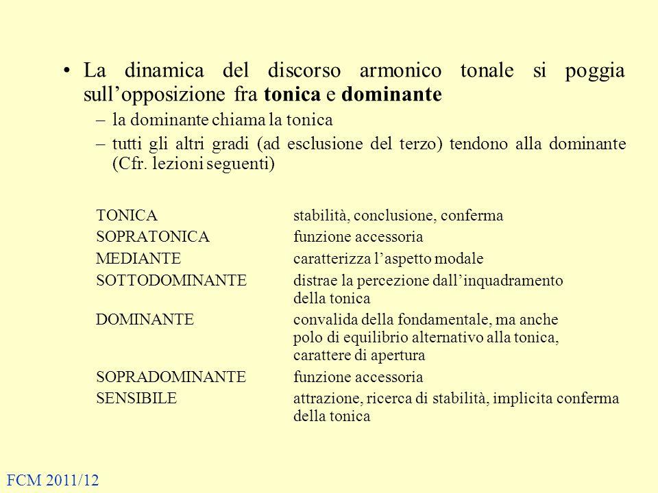 La dinamica del discorso armonico tonale si poggia sullopposizione fra tonica e dominante –la dominante chiama la tonica –tutti gli altri gradi (ad es