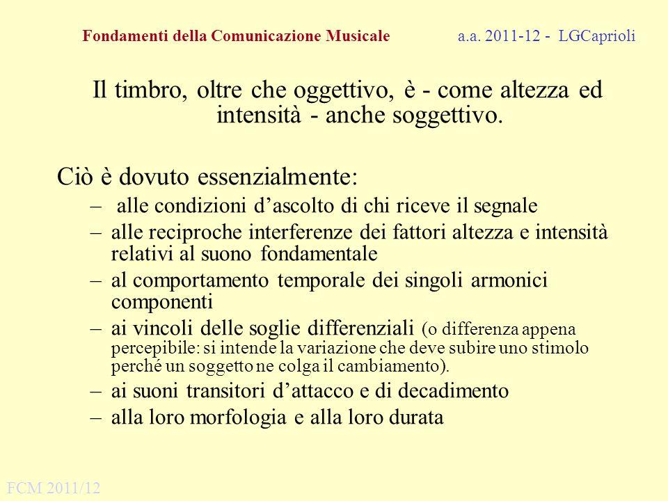 Fondamenti della Comunicazione Musicale a.a. 2011-12 - LGCaprioli Il timbro, oltre che oggettivo, è - come altezza ed intensità - anche soggettivo. Ci