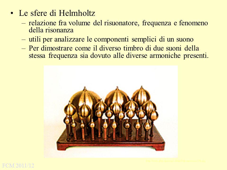 http://www.phys.uniroma1.it/DipWeb/museo/acu12br.jpg Le sfere di Helmholtz –relazione fra volume del risuonatore, frequenza e fenomeno della risonanza
