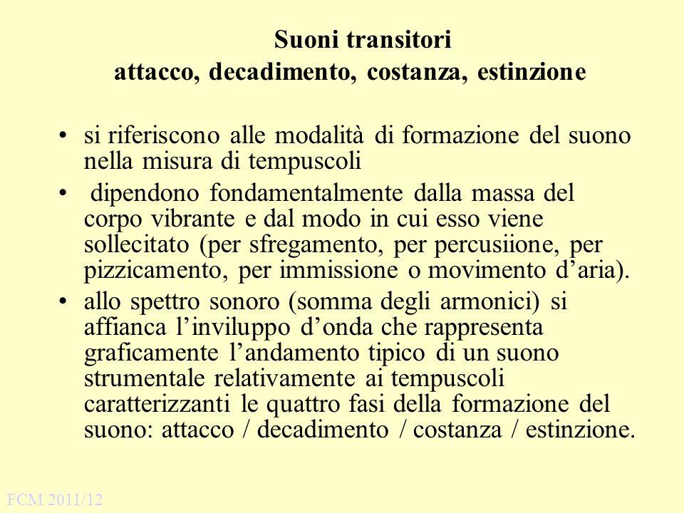 Suoni transitori attacco, decadimento, costanza, estinzione si riferiscono alle modalità di formazione del suono nella misura di tempuscoli dipendono