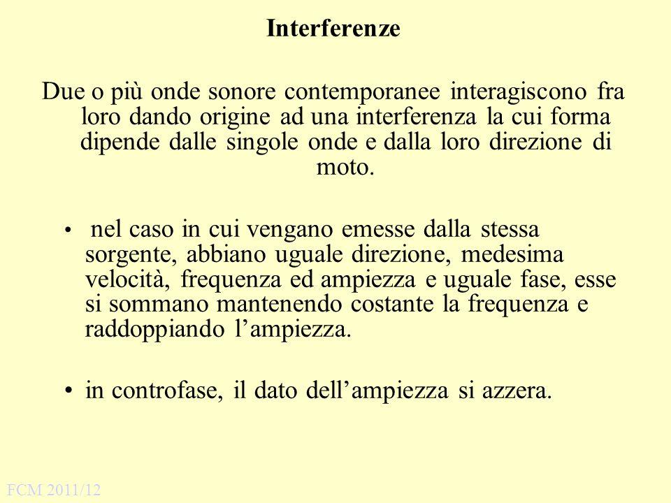 Interferenze Due o più onde sonore contemporanee interagiscono fra loro dando origine ad una interferenza la cui forma dipende dalle singole onde e da