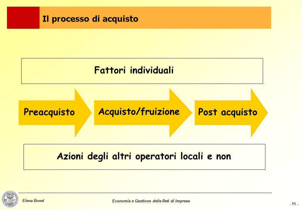 - 10 - Elena Bonel Economia e Gestione delle Reti di Imprese Più chiavi di lettura: 1. la motivazione 2. linfluenza di fattori esterni 3. le attività