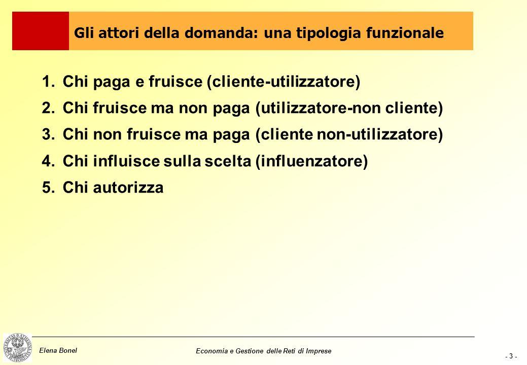 - 3 - Elena Bonel Economia e Gestione delle Reti di Imprese 1.