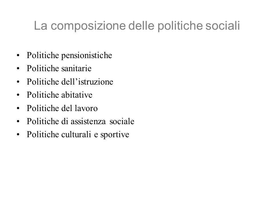 La composizione delle politiche sociali Politiche pensionistiche Politiche sanitarie Politiche dellistruzione Politiche abitative Politiche del lavoro Politiche di assistenza sociale Politiche culturali e sportive