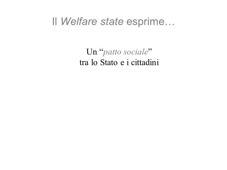 Il Welfare state esprime… Un patto sociale tra lo Stato e i cittadini