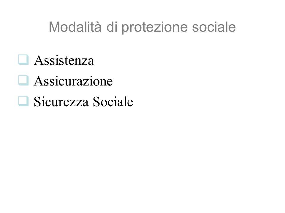 Modalità di protezione sociale Assistenza Assicurazione Sicurezza Sociale