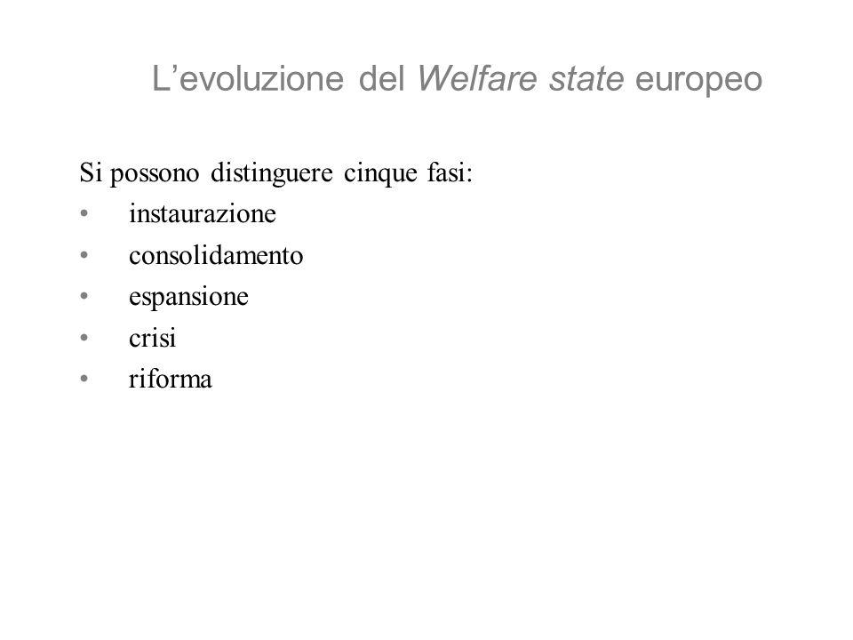 Levoluzione del Welfare state europeo Si possono distinguere cinque fasi: instaurazione consolidamento espansione crisi riforma