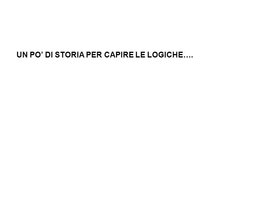 UN PO DI STORIA PER CAPIRE LE LOGICHE….