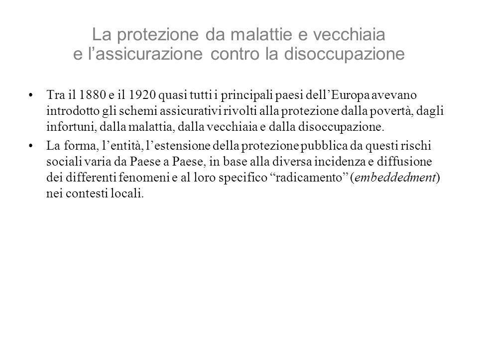La protezione da malattie e vecchiaia e lassicurazione contro la disoccupazione Tra il 1880 e il 1920 quasi tutti i principali paesi dellEuropa avevano introdotto gli schemi assicurativi rivolti alla protezione dalla povertà, dagli infortuni, dalla malattia, dalla vecchiaia e dalla disoccupazione.