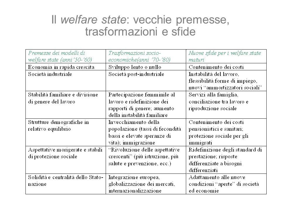 Il welfare state: vecchie premesse, trasformazioni e sfide