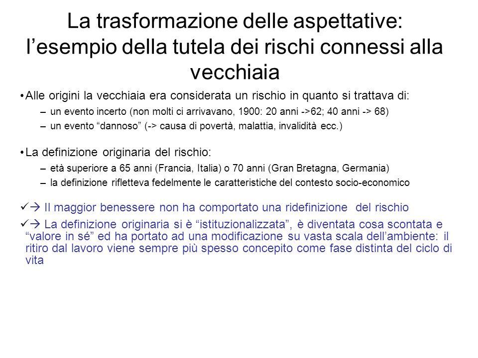 La trasformazione delle aspettative: lesempio della tutela dei rischi connessi alla vecchiaia Alle origini la vecchiaia era considerata un rischio in quanto si trattava di: –un evento incerto (non molti ci arrivavano, 1900: 20 anni ->62; 40 anni -> 68) –un evento dannoso (-> causa di povertà, malattia, invalidità ecc.) La definizione originaria del rischio: –età superiore a 65 anni (Francia, Italia) o 70 anni (Gran Bretagna, Germania) –la definizione rifletteva fedelmente le caratteristiche del contesto socio-economico Il maggior benessere non ha comportato una ridefinizione del rischio La definizione originaria si è istituzionalizzata, è diventata cosa scontata e valore in sé ed ha portato ad una modificazione su vasta scala dellambiente: il ritiro dal lavoro viene sempre più spesso concepito come fase distinta del ciclo di vita