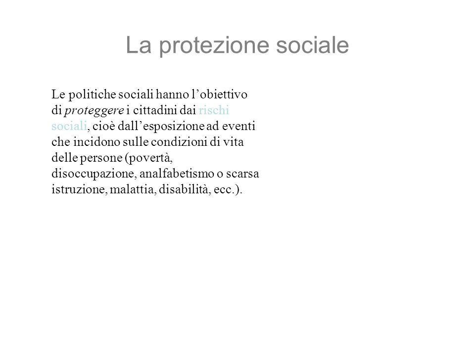 La protezione sociale Le politiche sociali hanno lobiettivo di proteggere i cittadini dai rischi sociali, cioè dallesposizione ad eventi che incidono sulle condizioni di vita delle persone (povertà, disoccupazione, analfabetismo o scarsa istruzione, malattia, disabilità, ecc.).