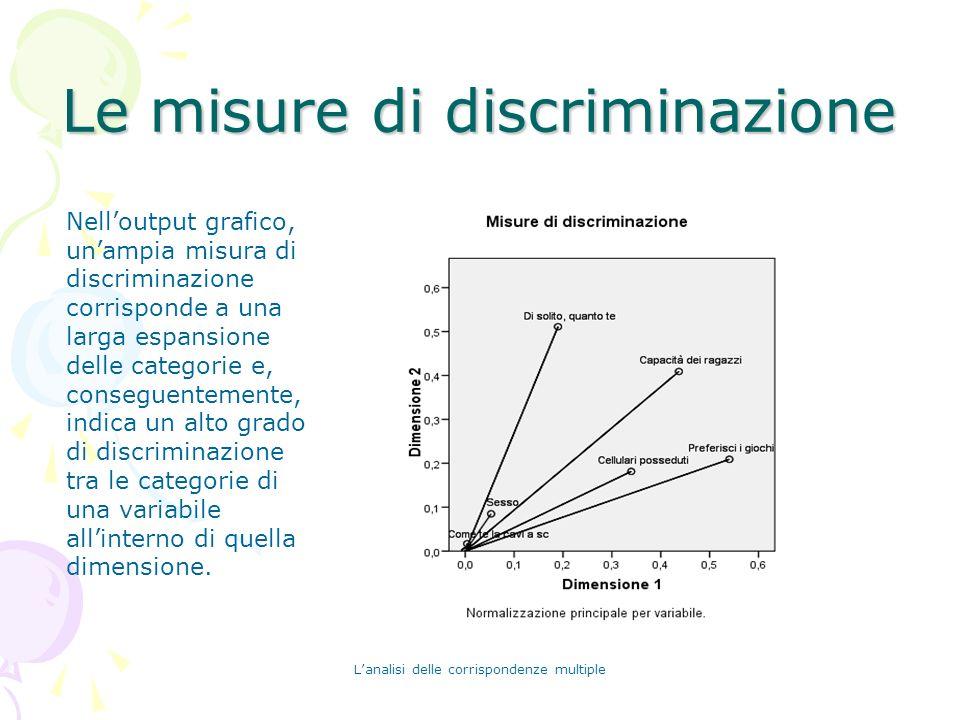 Lanalisi delle corrispondenze multiple Le misure di discriminazione Nelloutput grafico, unampia misura di discriminazione corrisponde a una larga espa