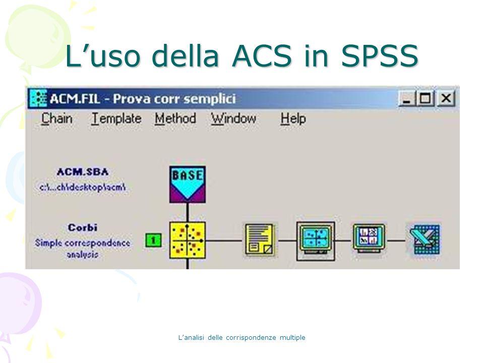 Lanalisi delle corrispondenze multiple Luso della ACS in SPSS