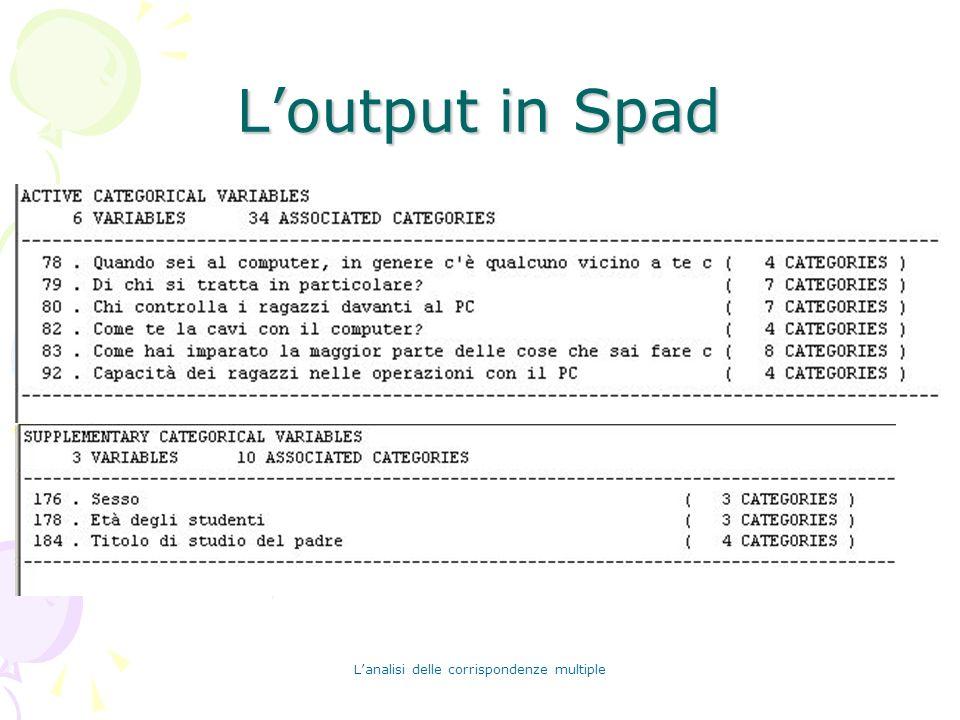 Lanalisi delle corrispondenze multiple Loutput in Spad