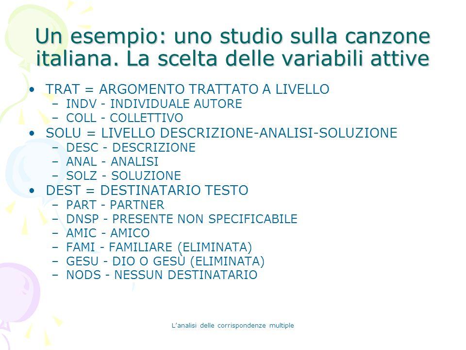 Lanalisi delle corrispondenze multiple Un esempio: uno studio sulla canzone italiana. La scelta delle variabili attive TRAT = ARGOMENTO TRATTATO A LIV