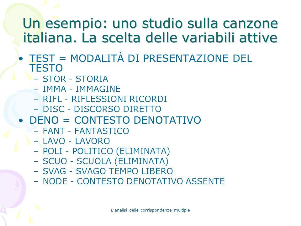 Lanalisi delle corrispondenze multiple Un esempio: uno studio sulla canzone italiana. La scelta delle variabili attive TEST = MODALITÀ DI PRESENTAZION