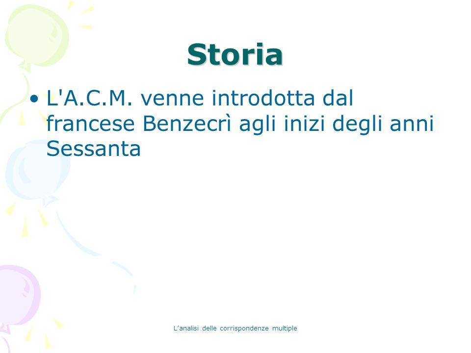 Lanalisi delle corrispondenze multiple Storia L'A.C.M. venne introdotta dal francese Benzecrì agli inizi degli anni Sessanta