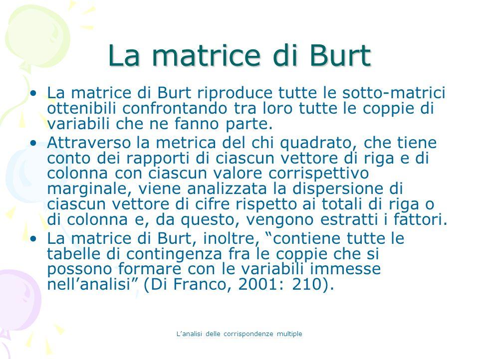Lanalisi delle corrispondenze multiple La matrice di Burt La matrice di Burt riproduce tutte le sotto-matrici ottenibili confrontando tra loro tutte l