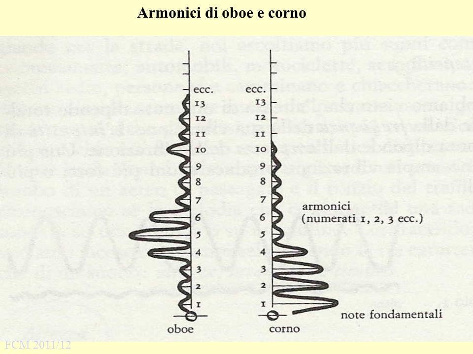 Armonici di oboe e corno FCM 2011/12