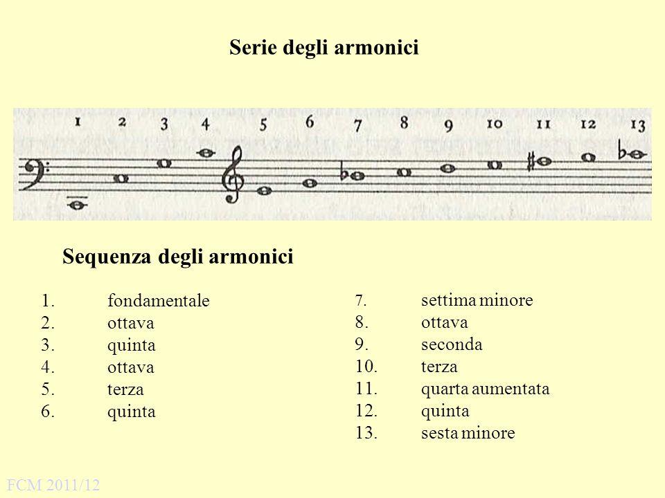 Serie degli armonici Sequenza degli armonici 1.fondamentale 2.ottava 3.quinta 4.ottava 5.terza 6.quinta 7. settima minore 8.ottava 9.seconda 10.terza