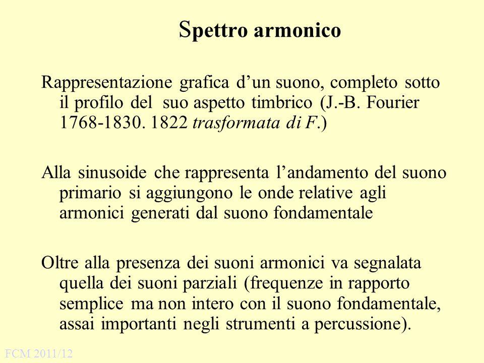 S pettro armonico Rappresentazione grafica dun suono, completo sotto il profilo del suo aspetto timbrico (J.-B. Fourier 1768-1830. 1822 trasformata di
