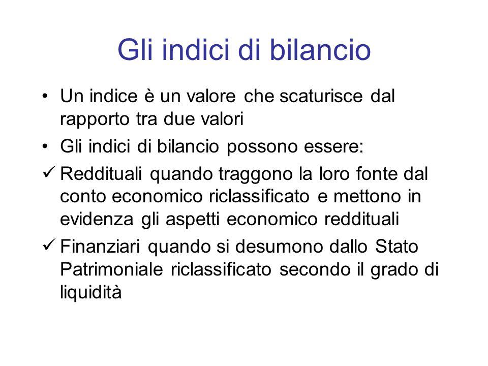 Gli indici di bilancio Un indice è un valore che scaturisce dal rapporto tra due valori Gli indici di bilancio possono essere: Reddituali quando tragg