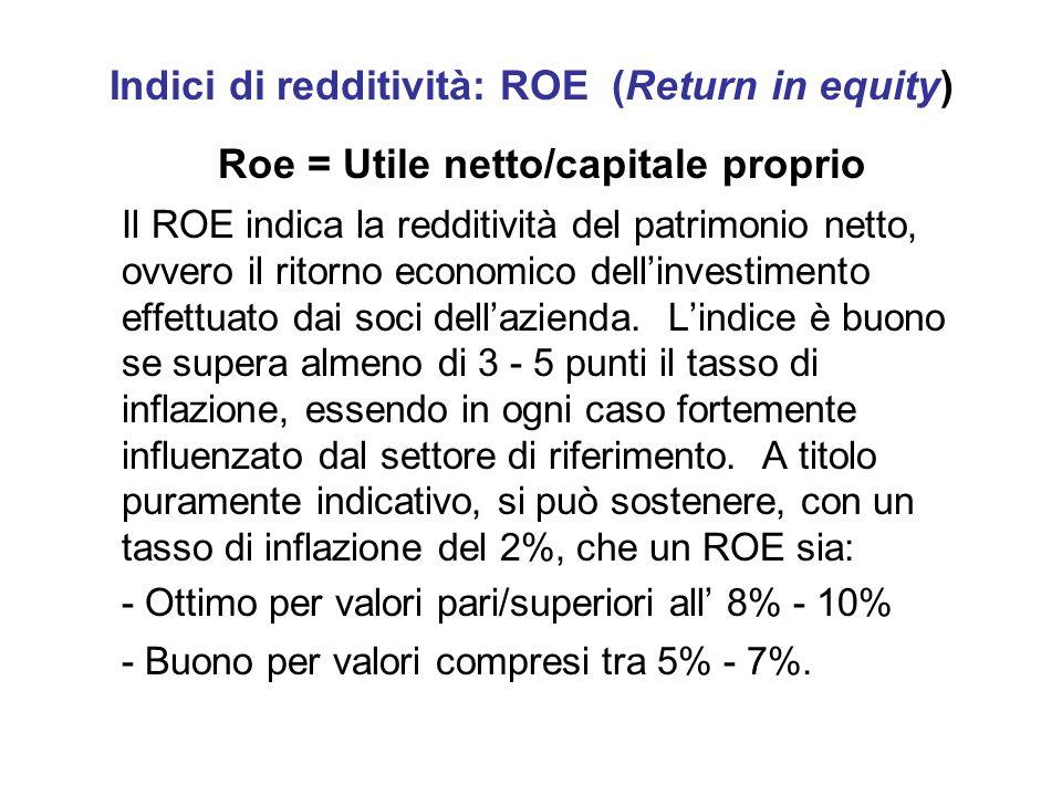 Indici di redditività: ROE (Return in equity) Roe = Utile netto/capitale proprio Il ROE indica la redditività del patrimonio netto, ovvero il ritorno