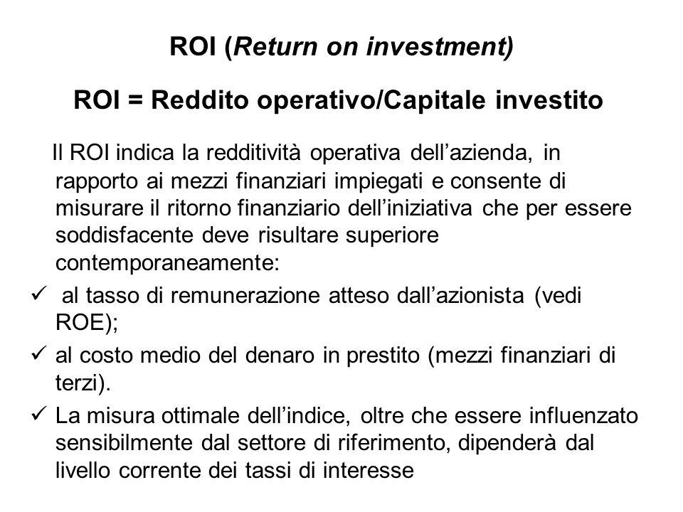 ROI (Return on investment) ROI = Reddito operativo/Capitale investito Il ROI indica la redditività operativa dellazienda, in rapporto ai mezzi finanzi