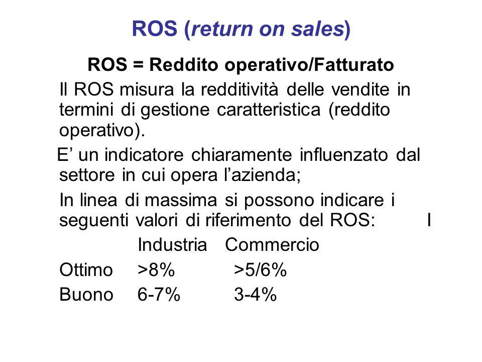 ROS (return on sales) ROS = Reddito operativo/Fatturato Il ROS misura la redditività delle vendite in termini di gestione caratteristica (reddito oper