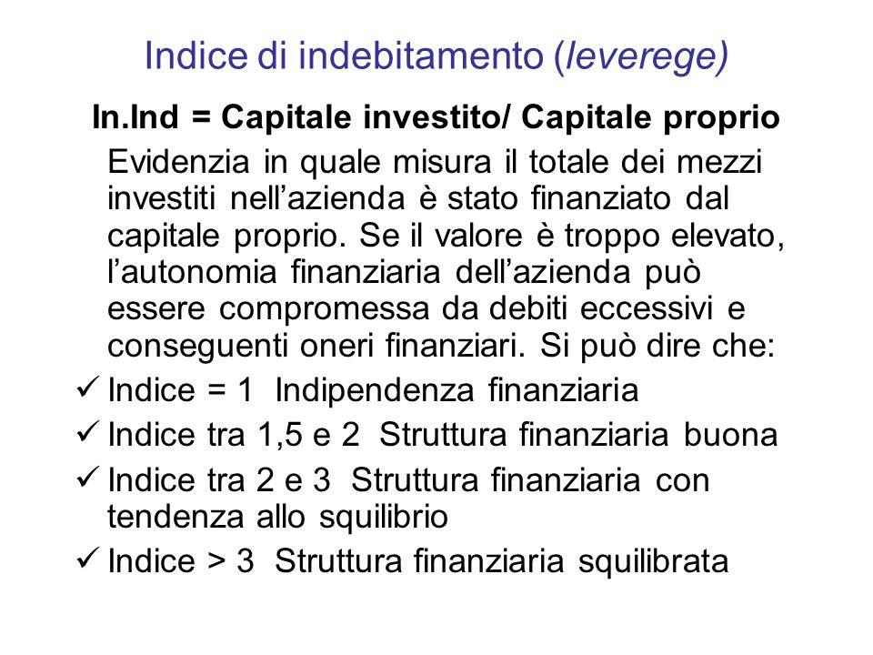 Indice di indebitamento (leverege) In.Ind = Capitale investito/ Capitale proprio Evidenzia in quale misura il totale dei mezzi investiti nellazienda è