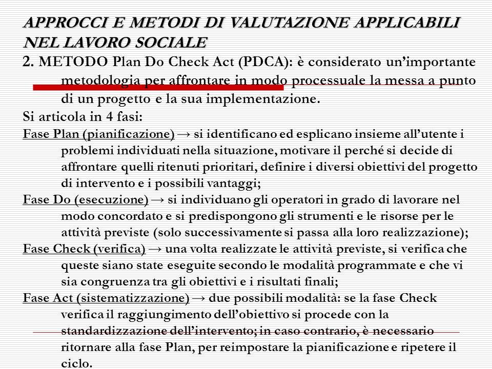 APPROCCI E METODI DI VALUTAZIONE APPLICABILI NEL LAVORO SOCIALE 2. METODO Plan Do Check Act (PDCA): è considerato unimportante metodologia per affront