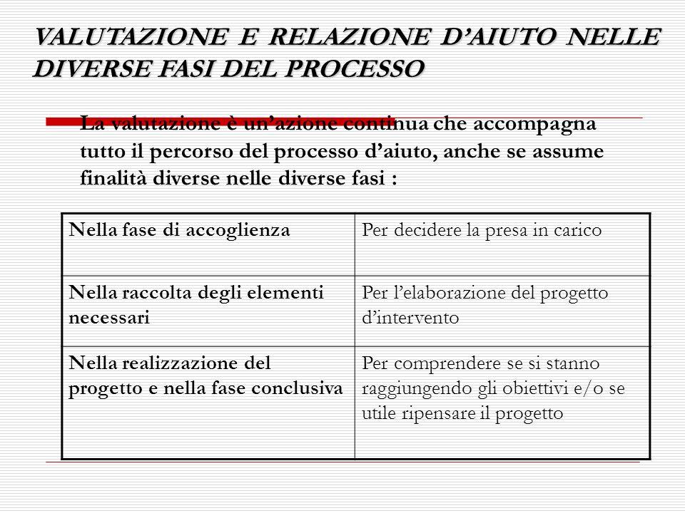 APPROCCI E METODI DI VALUTAZIONE APPLICABILI NEL LAVORO SOCIALE 2.