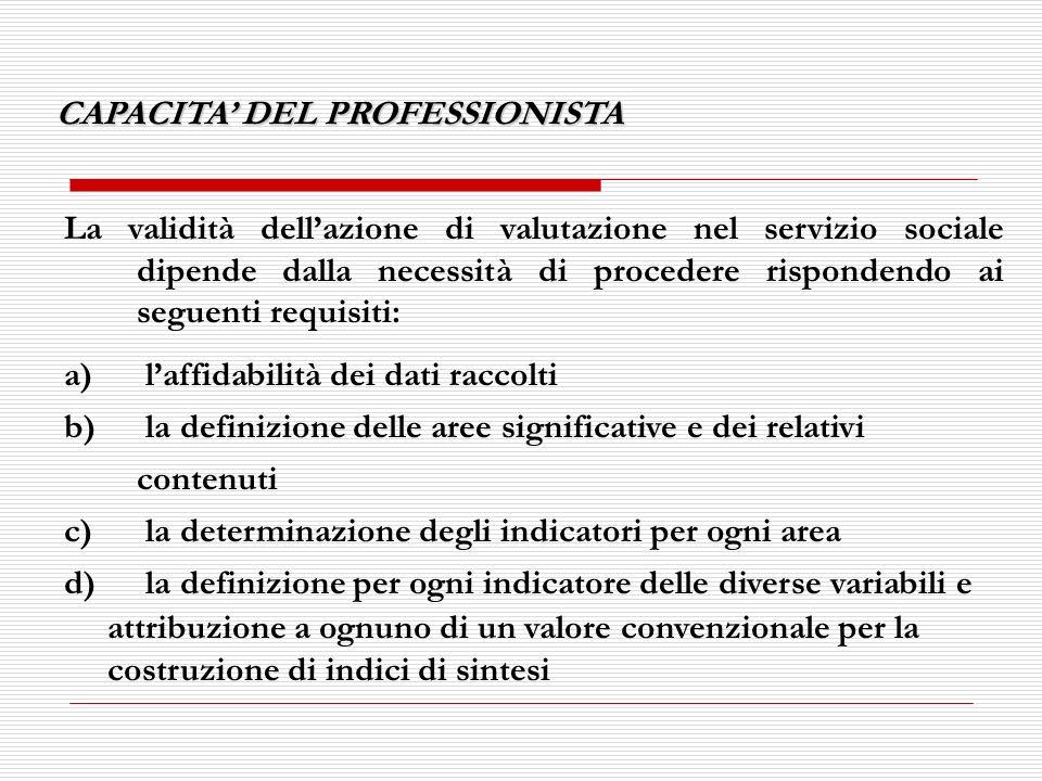 CAPACITA DEL PROFESSIONISTA La validità dellazione di valutazione nel servizio sociale dipende dalla necessità di procedere rispondendo ai seguenti re