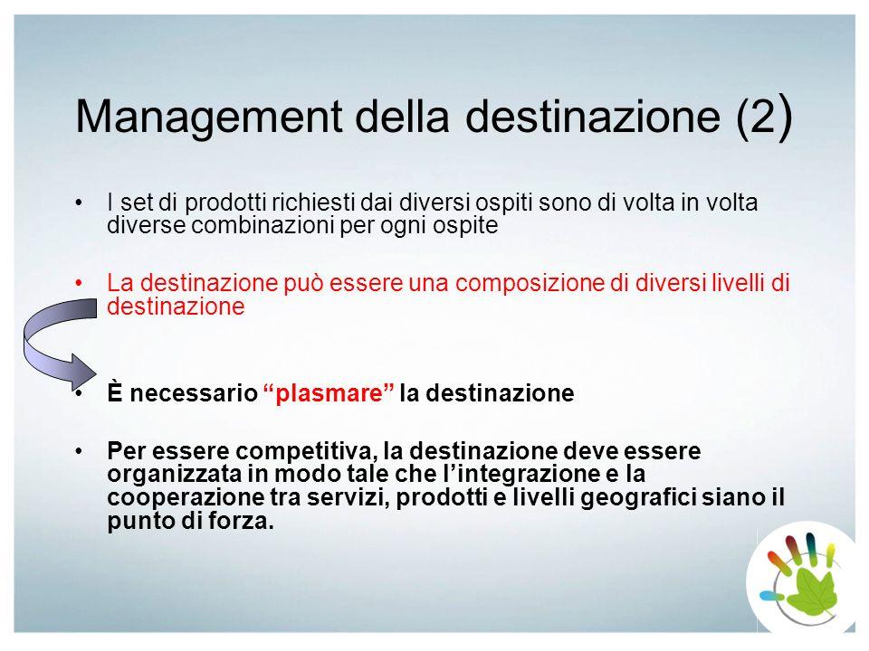Management della destinazione (2 ) I set di prodotti richiesti dai diversi ospiti sono di volta in volta diverse combinazioni per ogni ospite La desti
