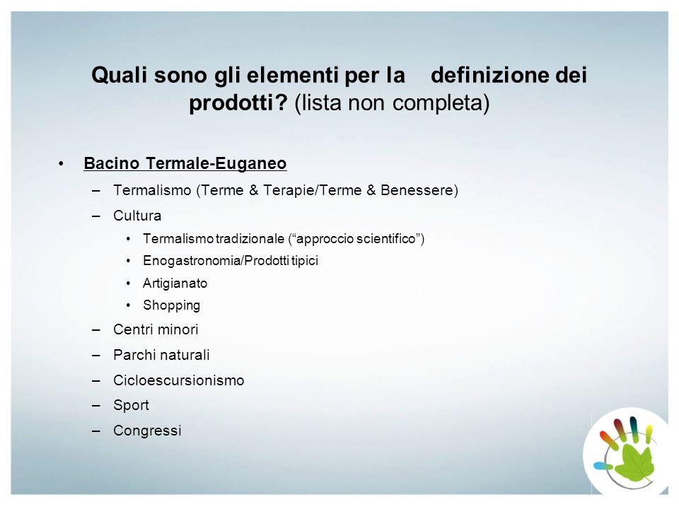 Quali sono gli elementi per la definizione dei prodotti? (lista non completa) Bacino Termale-Euganeo –Termalismo (Terme & Terapie/Terme & Benessere) –