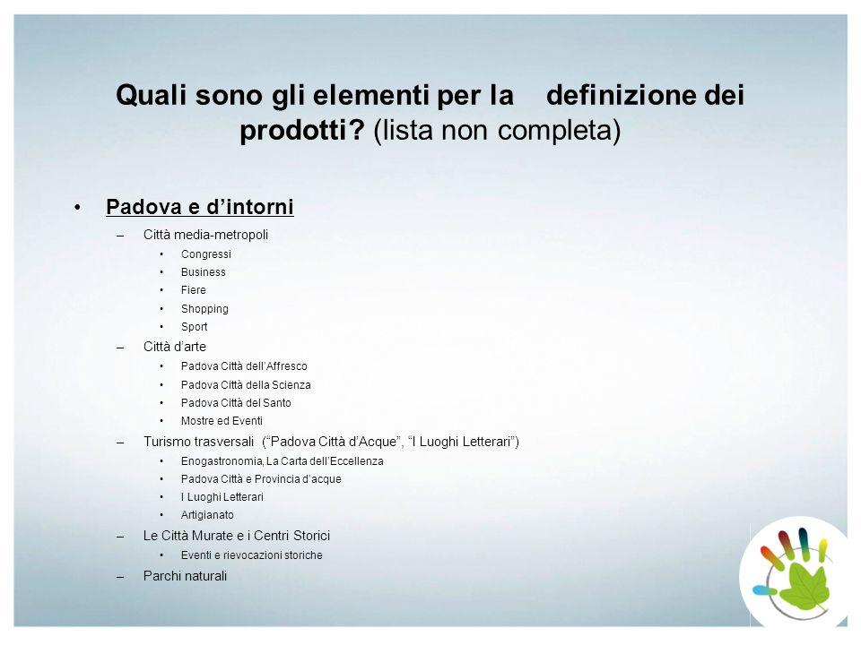 Quali sono gli elementi per la definizione dei prodotti? (lista non completa) Padova e dintorni –Città media-metropoli Congressi Business Fiere Shoppi