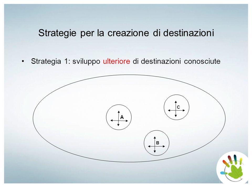 Strategie per la creazione di destinazioni Strategia 1: sviluppo ulteriore di destinazioni conosciute A B C