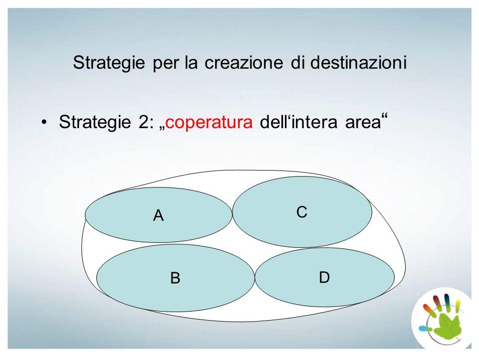 Strategie per la creazione di destinazioni Strategia 2 –Vantaggi: sostegno politico forte motivazione in tutte le localit à favorisce la disponibilit à verso la cooperazione La concorrenza fra le localit à ha delle conse- guenze positive per l intera area