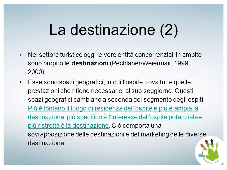 La destinazione (2) Nel settore turistico oggi le vere entità concorrenziali in ambito sono proprio le destinazioni (Pechlaner/Weiermair, 1999, 2000).