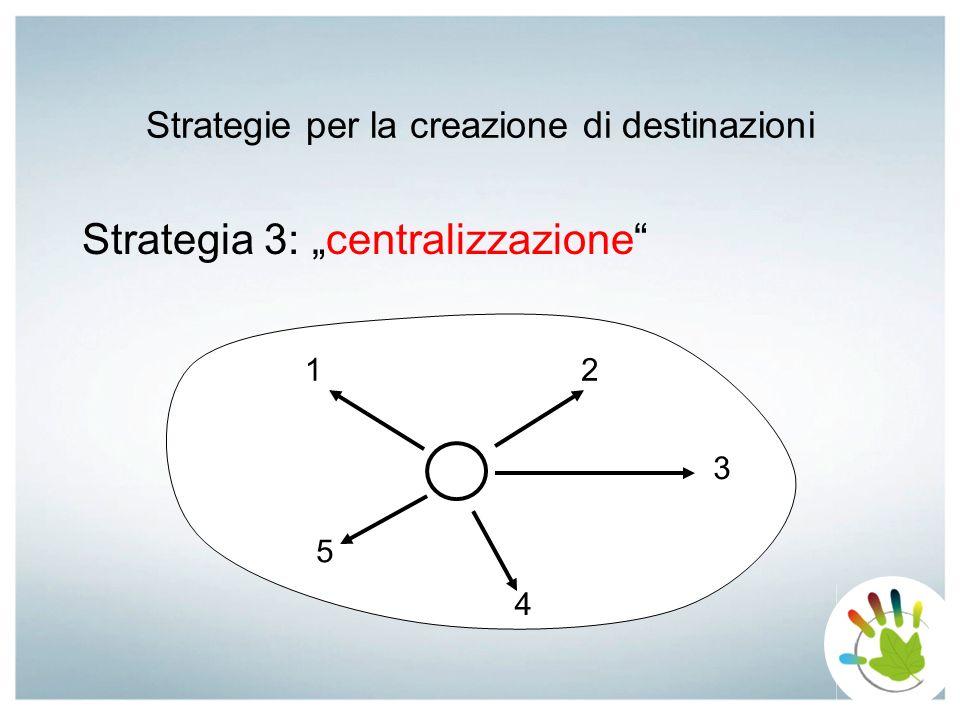 Strategie per la creazione di destinazioni Strategia 3: centralizzazione 12 3 4 5
